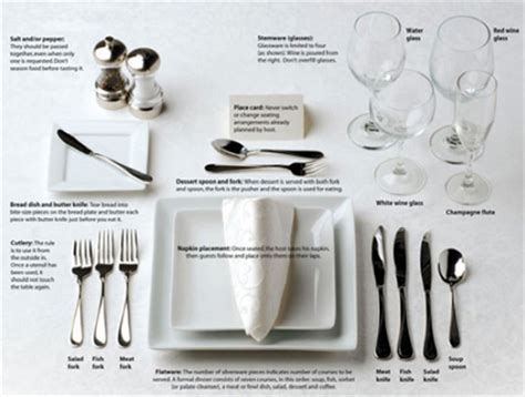 8 Places Need More Manners by Table Setting Les Petites Gourmettes