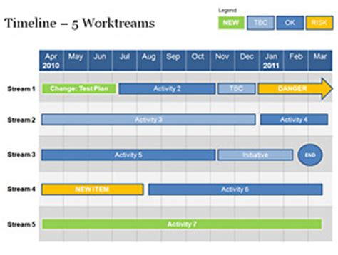 Powerpoint Templates Free Download Timeline Template Timeline For Powerpoint 2010