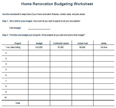 kitchen remodel budget template home renovation