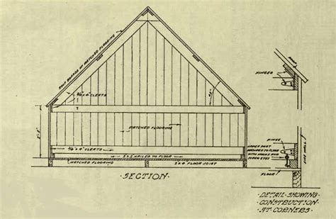 broiler house plans a shaped back yard poultry house plans the poultry pages