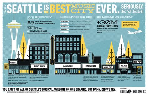 infographic why seattle is the best music city ever