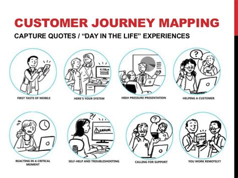 sketchbook journey draw the line better ux with sketching