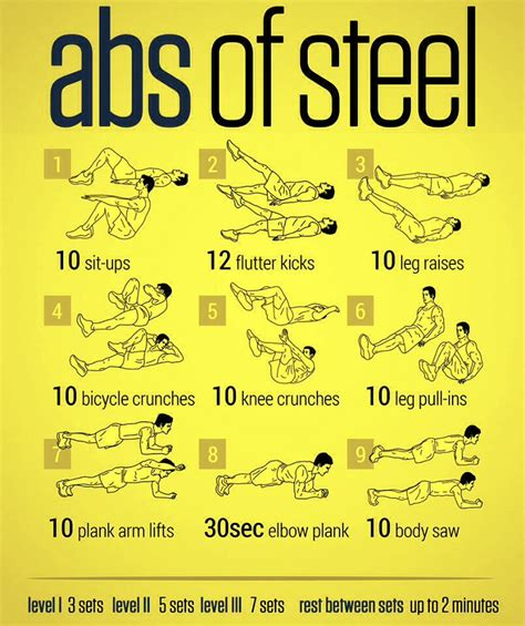 the best abs workout for and by musely