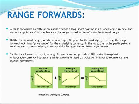 range forwarding dhanambazaar corporates currency hedging using indian