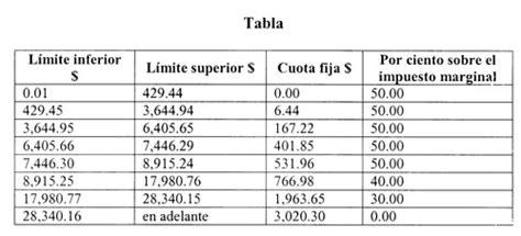 tabla de impuesto art 113 tabla de isr para ptu 2015 new style for 2016 2017