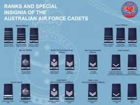 rank chart australian air force cadets i305 the