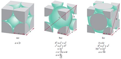 Complete Homework Efficiently by Solved A Quantitative Measure Of How Efficiently Spheres
