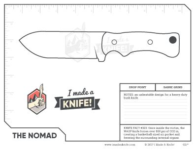 templates for knife making downloadable knife templates i made a knife