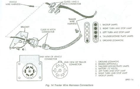 jeep cherokee towing trailer wiring diagrams information