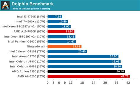 3d bench mark cpu benchmarks the desktop kabini review part 1 amd