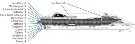 ship categories and cabins msc splendida msc cruises