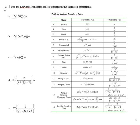 laplace transform table calculator solved use the laplace transform tables to perform the in