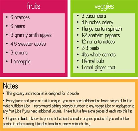 Juice Detox 3 Days Recipe by 3 Day Juice Cleanse Recipes Www Imgkid The Image