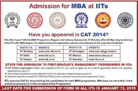 Is It Worth Doing Mba From Iim by Mba From An Iit Is It Worth Insideiim