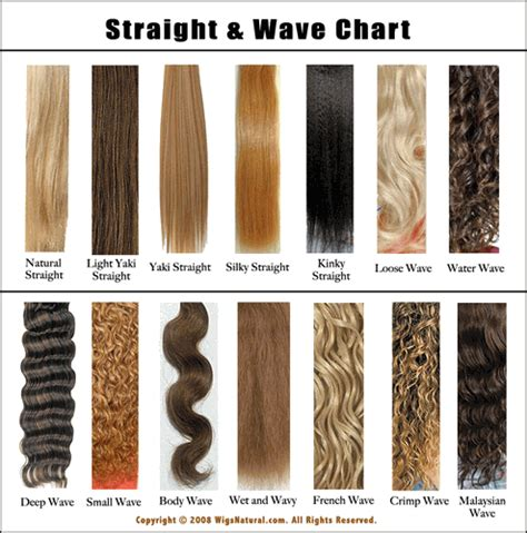 Hair Types Chart Hair by Hair Texture Wave Chart