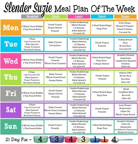 home diet plans meal plan of the week meals 21st and clean eating