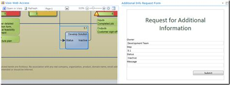 visio hyperlinks navigating hyperlinks in the visio web part with web part