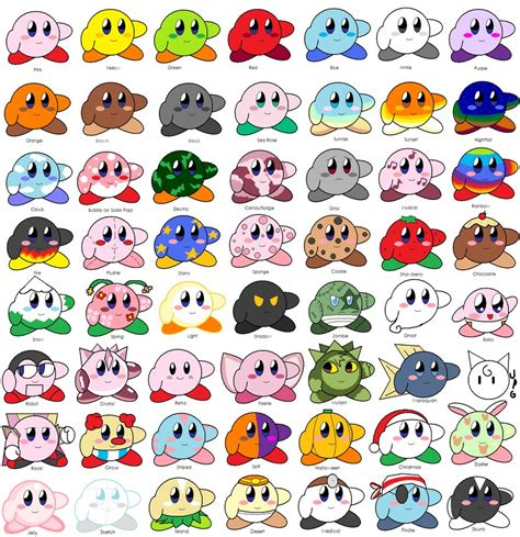 neopet colors kirby with neopet colors by jigglypuffgirl on deviantart