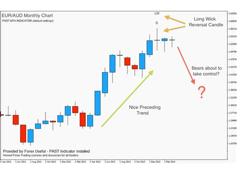 swing trading course 1 swing trading course swing trading free download autos