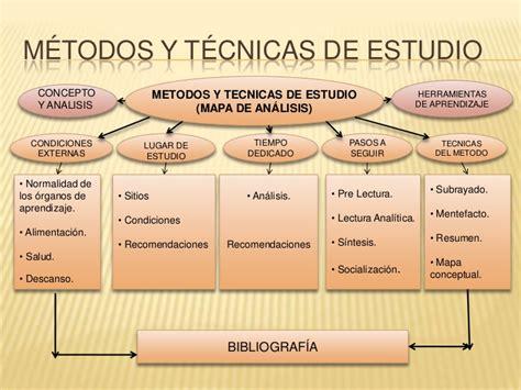 imagenes mentales y tecnicas analisis m 233 todos y t 233 cnicas de estudio
