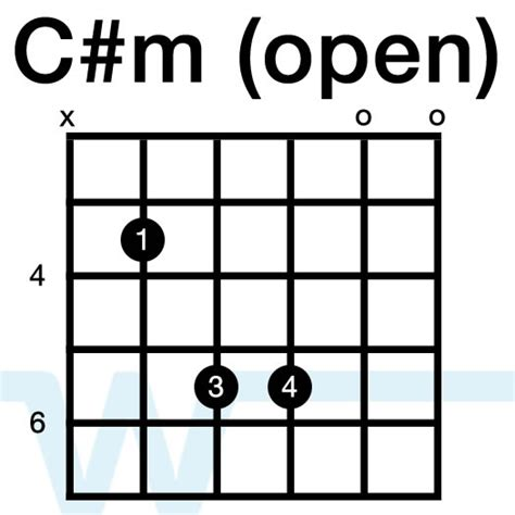 c m chord diagram chords in the key of e part 1 how to play e a b and