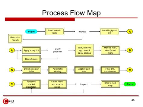 workflow process mapping process flow maps tolg jcmanagement co
