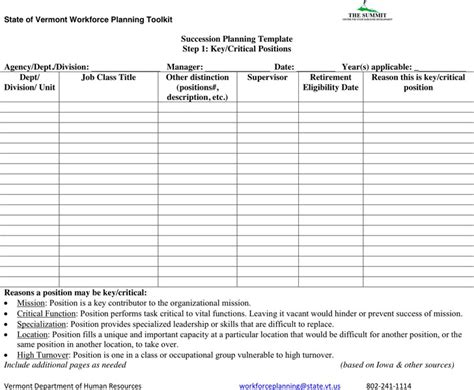 succession planning template download free premium