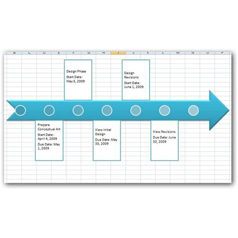 Collection Of Excel Tutorials And Templates For Project High Level Timeline Template