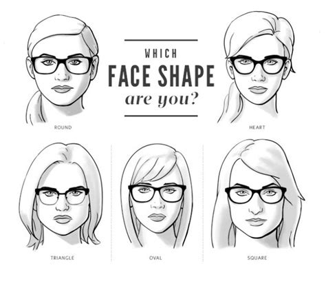 determine face shape online face shapes glasses beauty class anverelle beauty