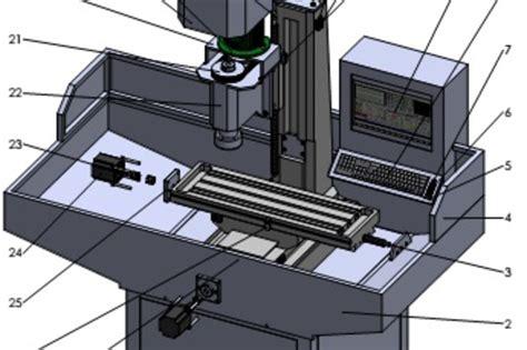 Mesin Bordir Cnc mesin cnc milling 3d cad model grabcad