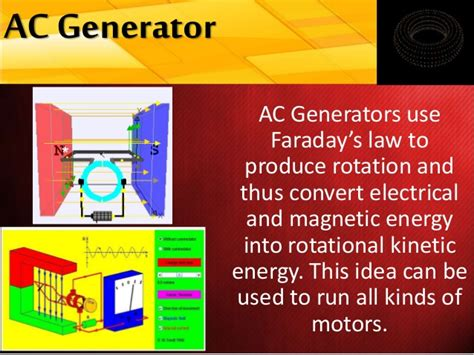 electromagnetic induction uses in daily electromagnetic induction useful applications