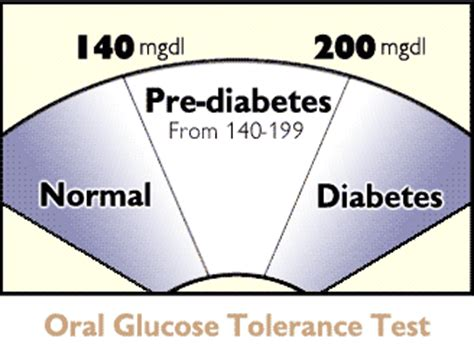 fasting glucose diabetes research centre