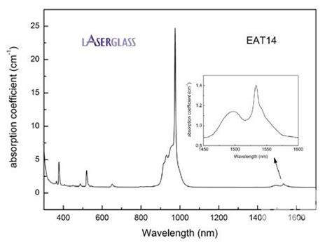 stimulated emission cross section er glass laser crystal claser photonics inc