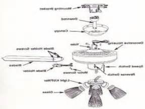 hton bay ceiling fans remote fan wiring systems