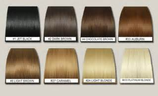 caramel hair color chart caramel hair color chart ombre which medium hair styles