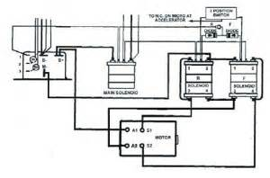 wiring diagram for yamaha g2a golf cart wiring diagram for yamaha g29 golf cart elsavadorla
