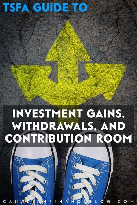 cra tfsa room tfsa guide capital gains withdrawals and contribution room