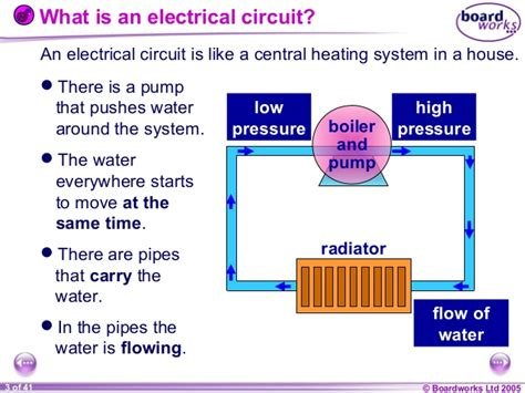 electric circuit model 7 j electrical circuits boardworks
