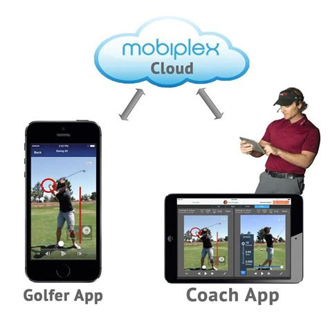 swingtip golf swing analyzer review 22 best images about golf craig quot the walrus quot stadler on
