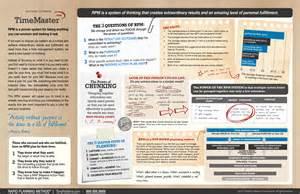 tony robbins rapid planning method teamrich wordpress com