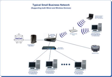 home and small business network design how to design and style a personal computer network for a