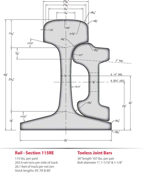 types of rail section crane rail section dimensions crafts