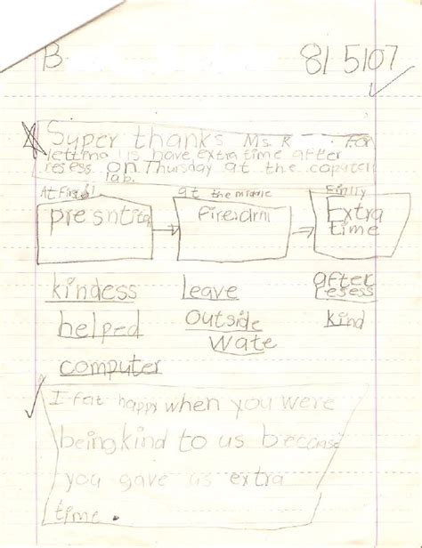 Thank You Letter Graphic Organizer Friendly Thank You Letter Using Thinking Maps Teaching In The Inner City
