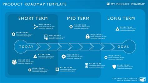 Product Roadmap Templates For Powerpoint Portfolio Strategic Plan Template