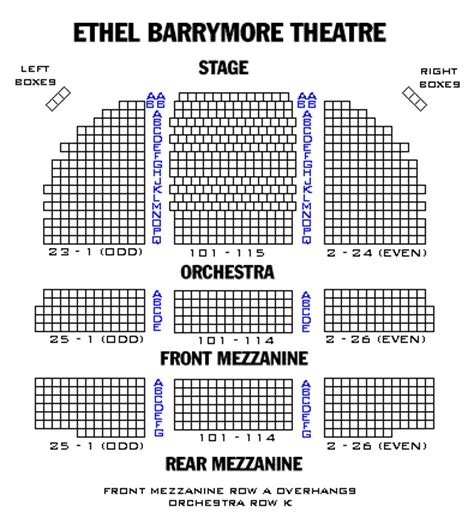 barrymore theatre seating view ethel barrymore pictures images photos actors44