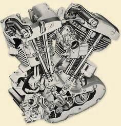 harley shovelhead dual coil wiring diagram harley free engine image for user manual