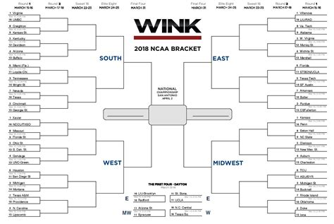 march madness 2014 bracket full ncaa tournament bracket printable march madness bracket for ncaa tournament 2018