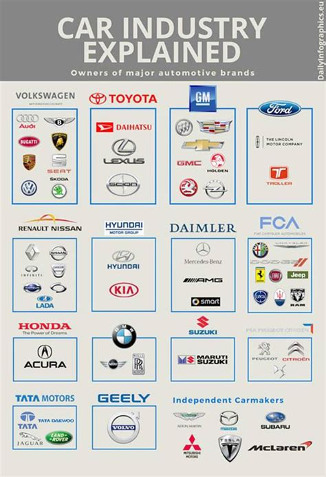 who owns mazda motor corporation who owns who in the car industry rebrn com