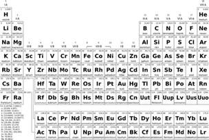 file periodic table simple et bw svg wikimedia commons