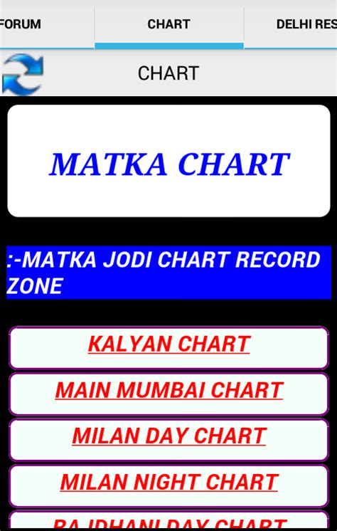satta matka lucky number chart search results for satta matka lucky number 2015
